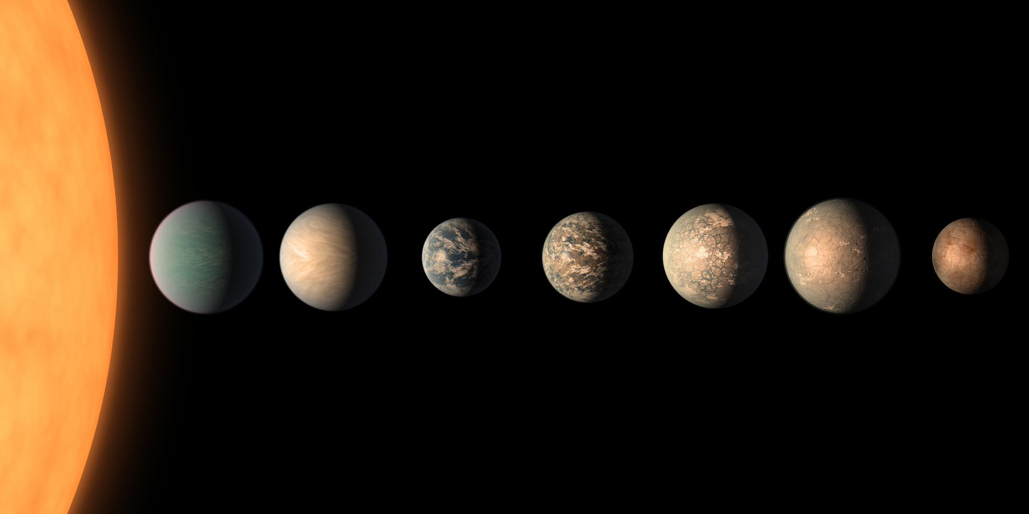 Artistu0027s Concept Shows What The TRAPPIST 1 Planetary System May Look Like,  Based On Available Data About The Planetsu0027 Diameters, Masses And Distances  From ...