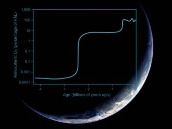 Graph of O2 in Earth atmosphere