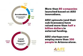ASU assistant professor and Thync co-founder Jamie Tyler