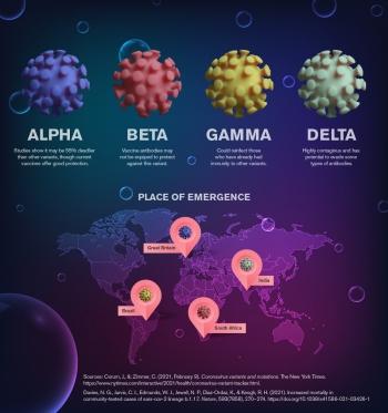 map describing four coronavirus varients