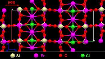 Erbium crystal structure