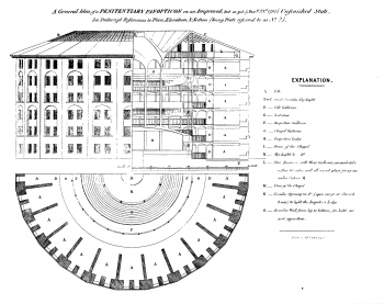 "Image credit: Jeremy Bentham, ""Plan of the Panopticon"" in The Works of Jeremy Bentham vol. IV (Edinburgh- William Tait, 1838-1843), 172-3."