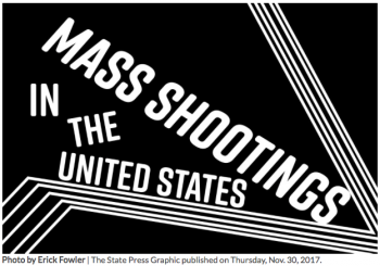 White text on black background reading Mass shootings in the United States