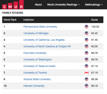 Screen shot of website page listing top ten schools for family studies with ASU number nine.
