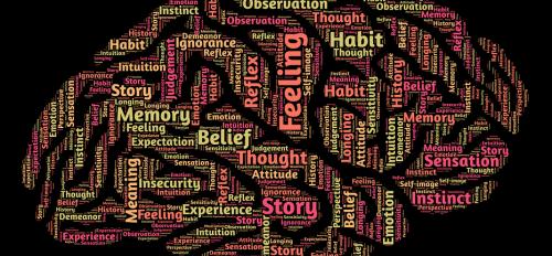 brain word map