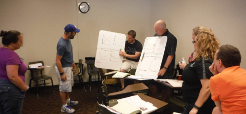Teachers in an ASU Modeling Workshop collaborate to build a scientific model from their lab investigation data. Photo courtesy of Jane Jackson, Arizona State University.