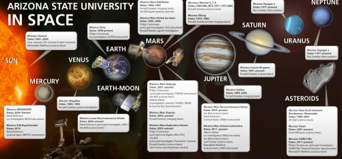 map of solar system