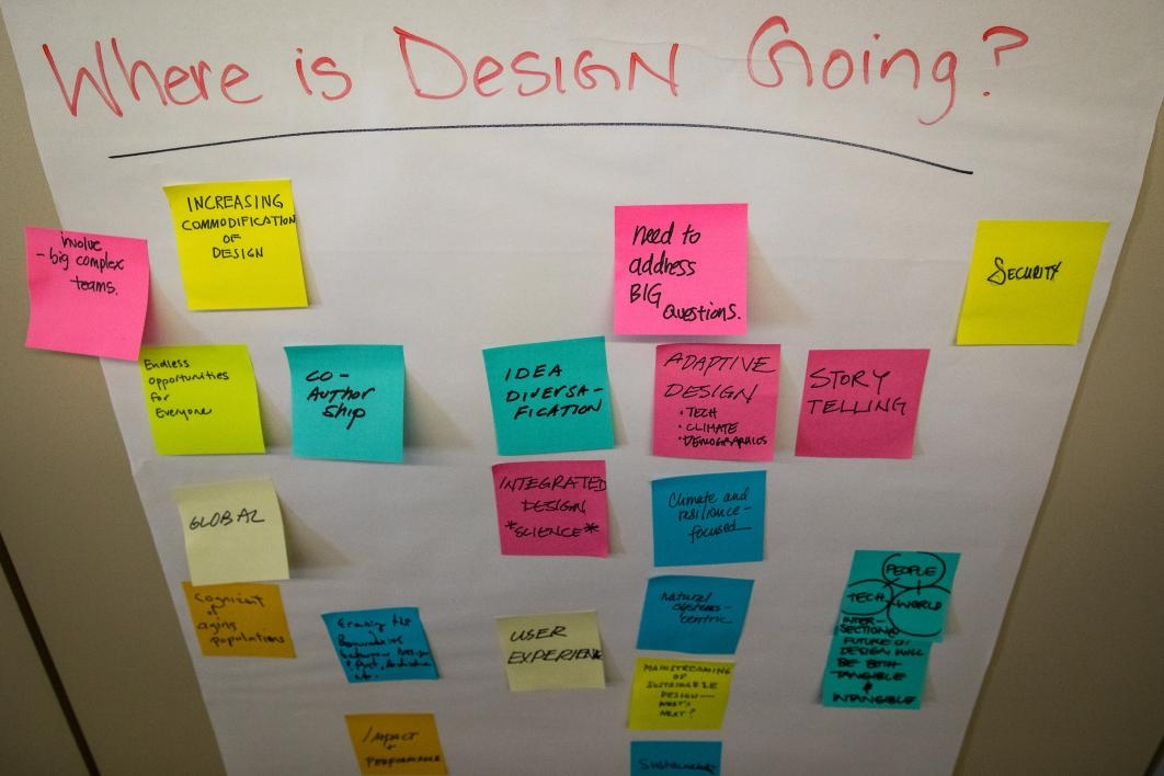 sticky notes with ideas of where design is going