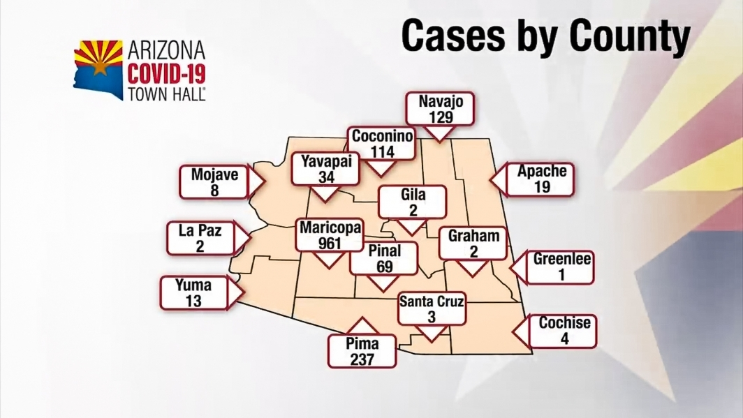 Infographic of COVID 19 cases by Arizona county