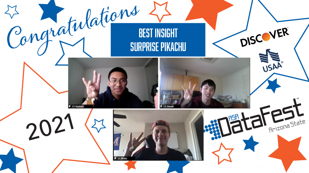 Team Surprise Pikachu wins Best Insight Award at ASA DataFest