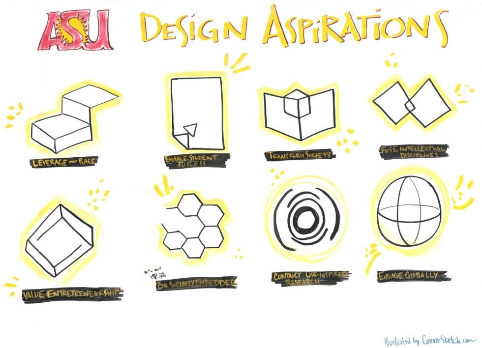 sketch of ASU Design Aspirations