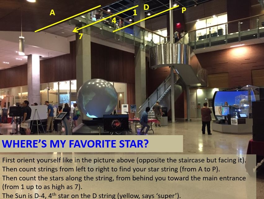 How to find your favorite star