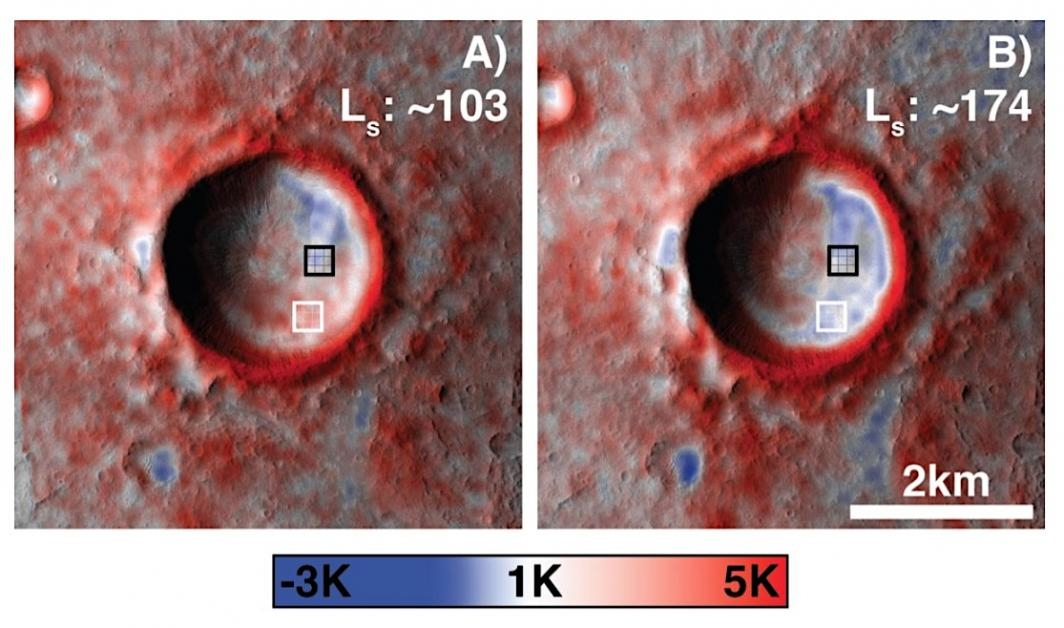 THEMIS temperature measurements in Garni Crater on Mars