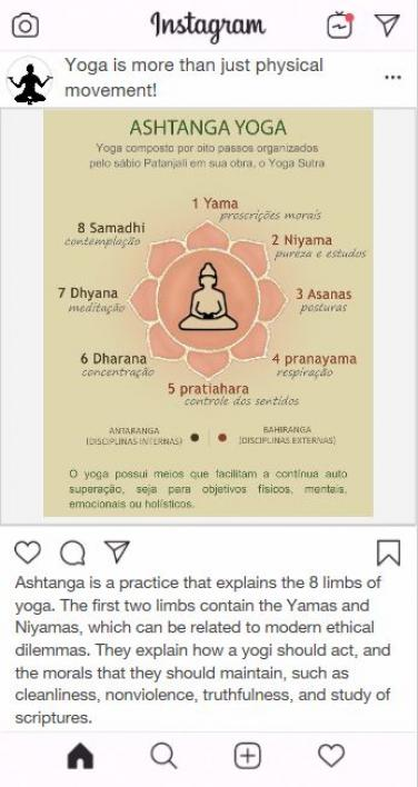 Ashtanga Yoga diagram
