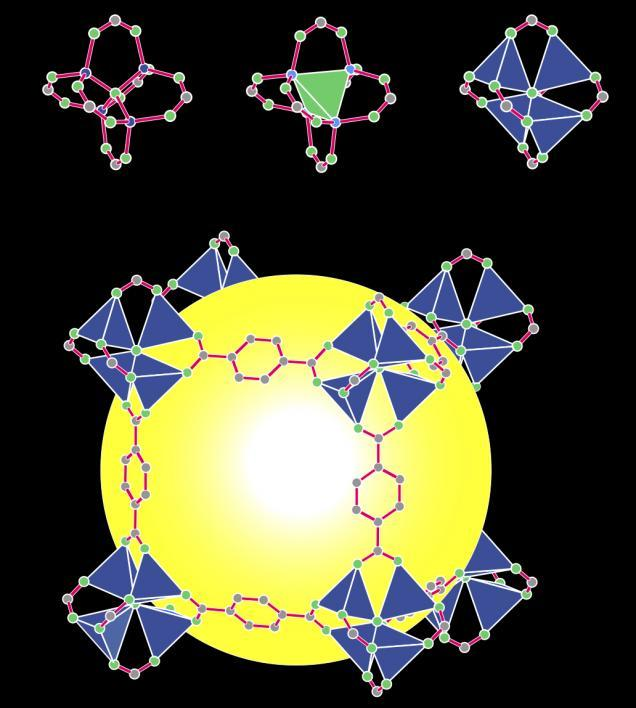MOF-5 structure