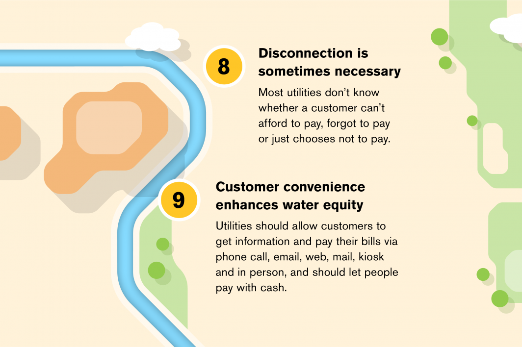 Infographic on the 10 tenets of water equity