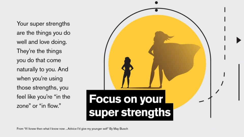 Infographic on finding your super strengths