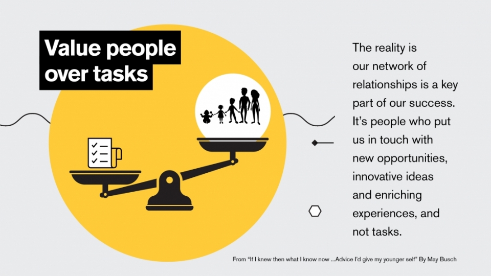 Infographic on valuing people over tasks