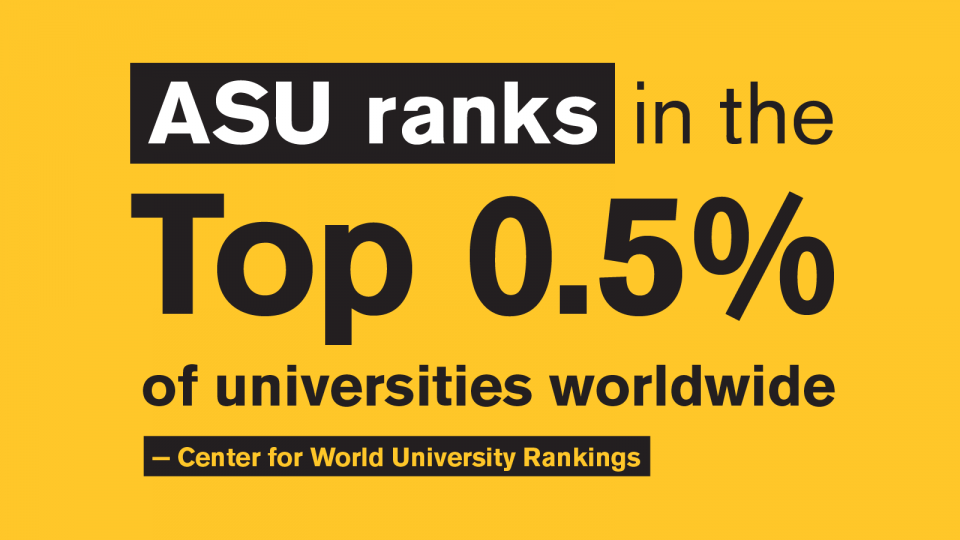 Center for World University Rankings graphic