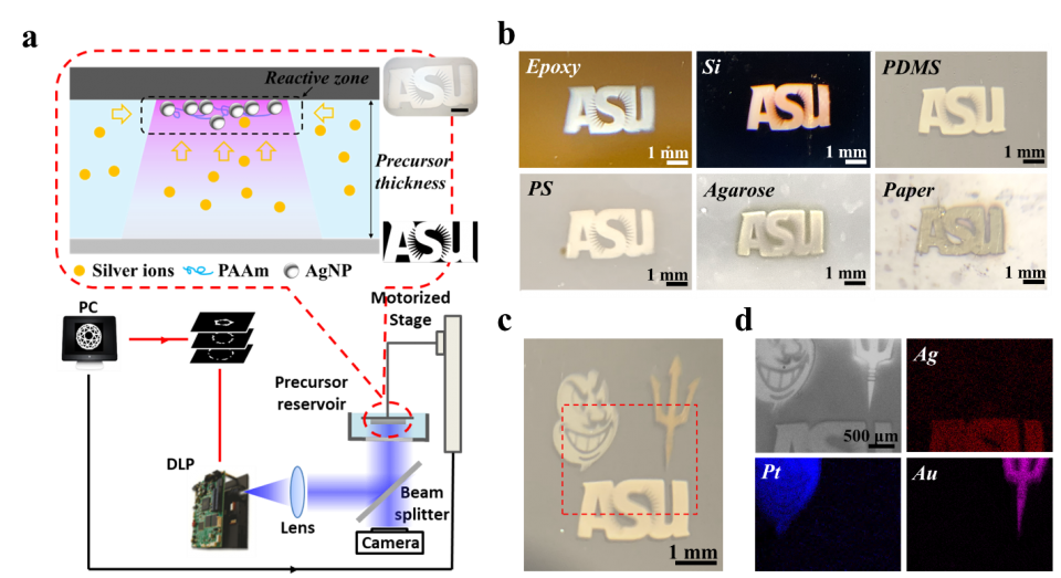 examples of the ASU logo printed on different materials