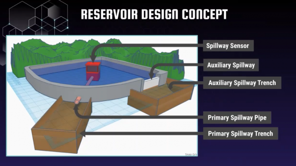 A graphic of the reservoir design concept from students at Gilbert Classical Academy.