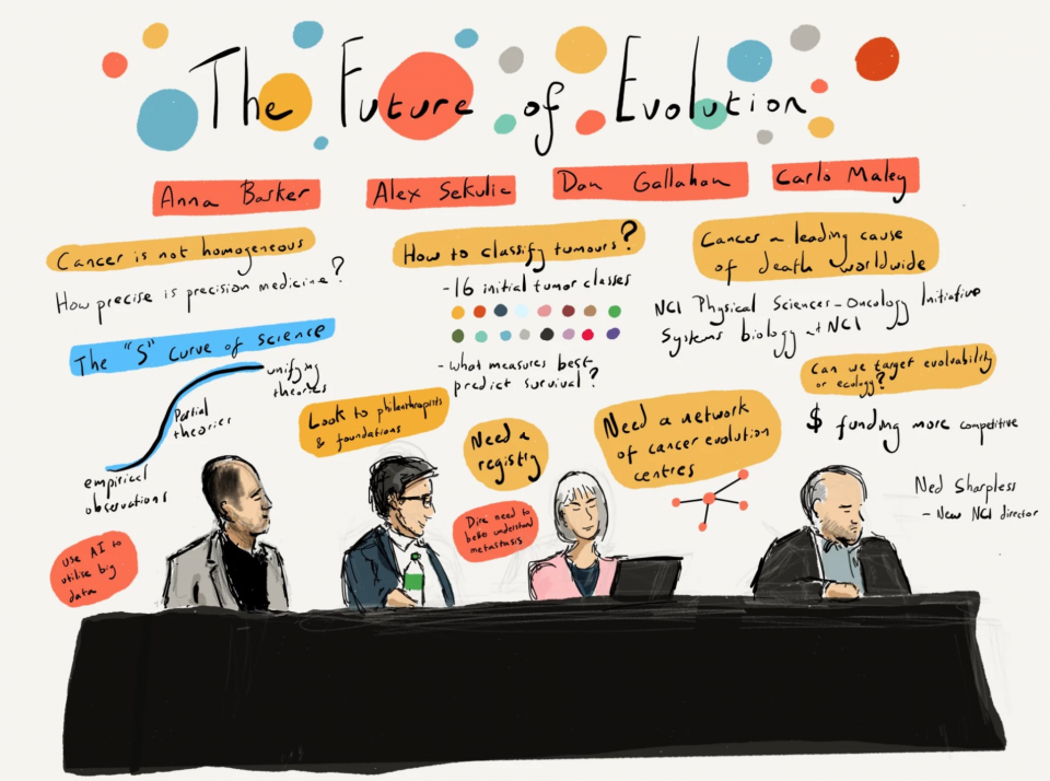 Illustration of a panel at a cancer conference