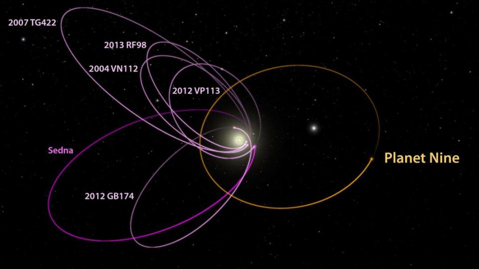 Searching for the mysterious Planet 9