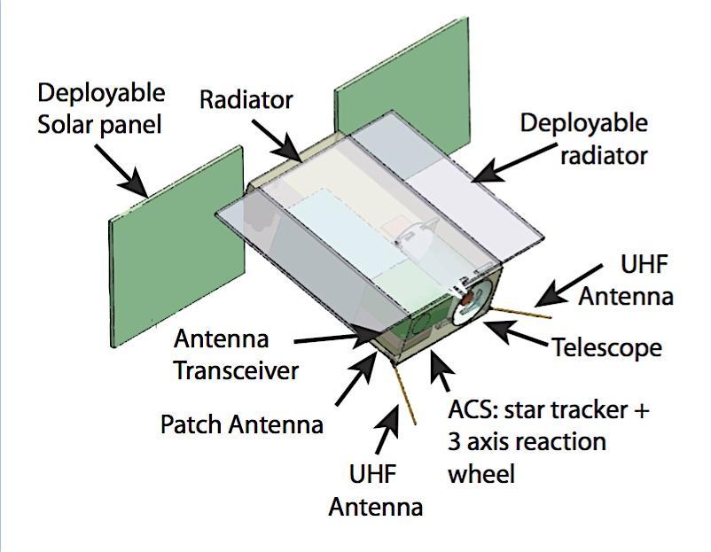 ASU | sciencesprings Ustc Boom Wiring Diagram on