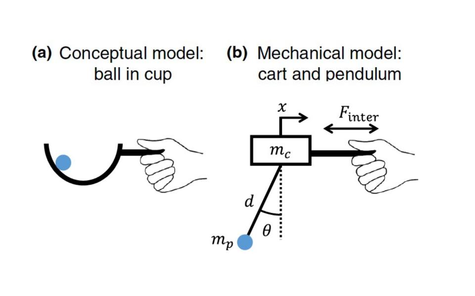 Cart pendulum system simulates human handling of a complex object