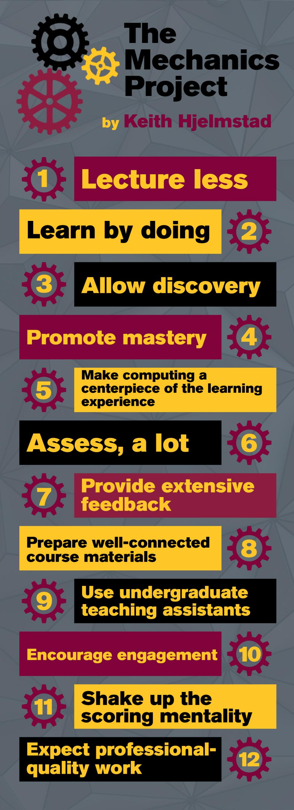Graphic showing engineering education goals and steps