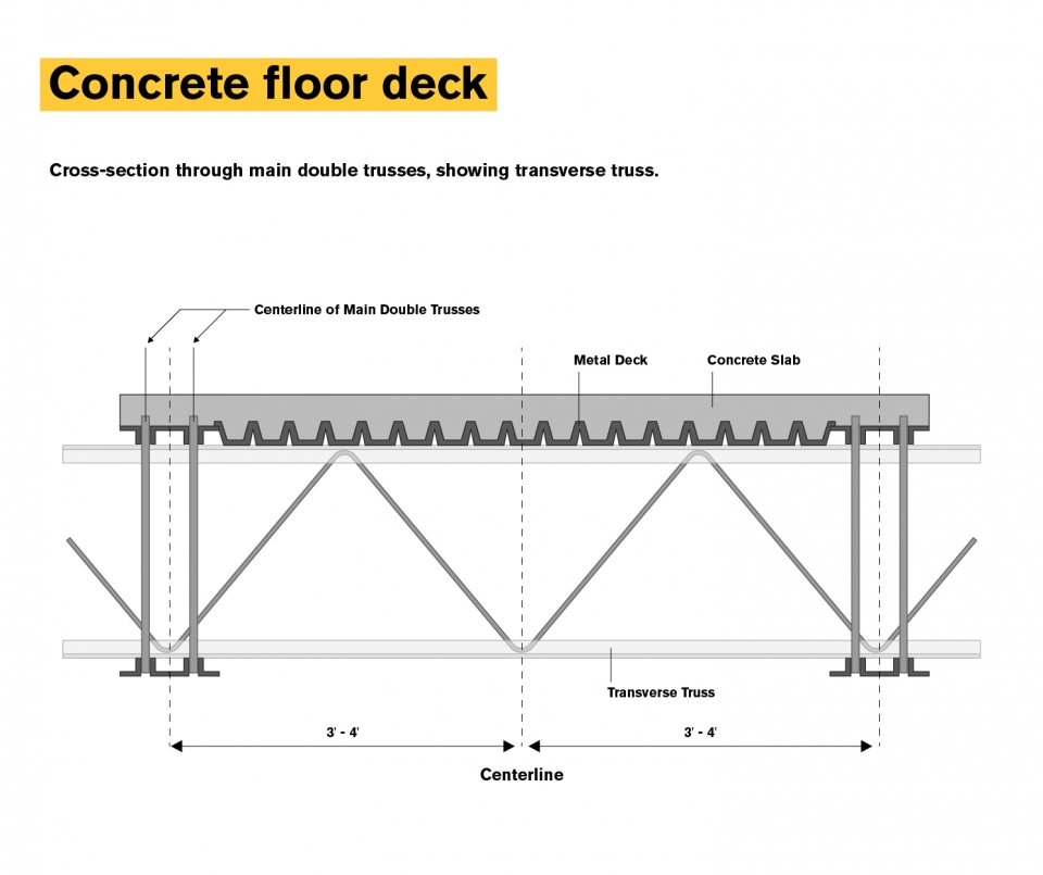 An illustration of a cross-section of the concrete floor deck of the World Trade Center