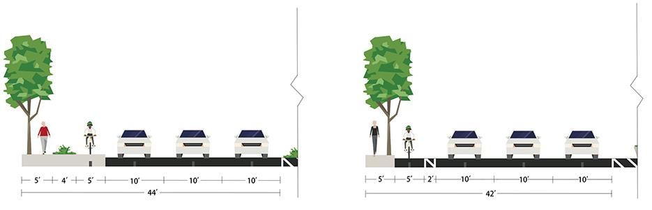 Two design strategies to improve bicycling safety