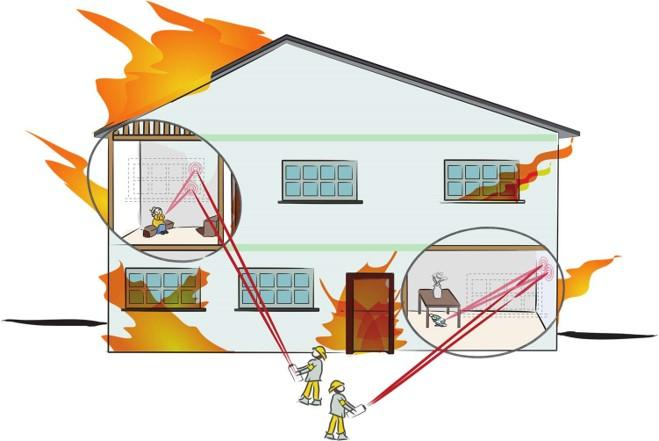 Graphic of firefighters using terahertz tech to search buildings