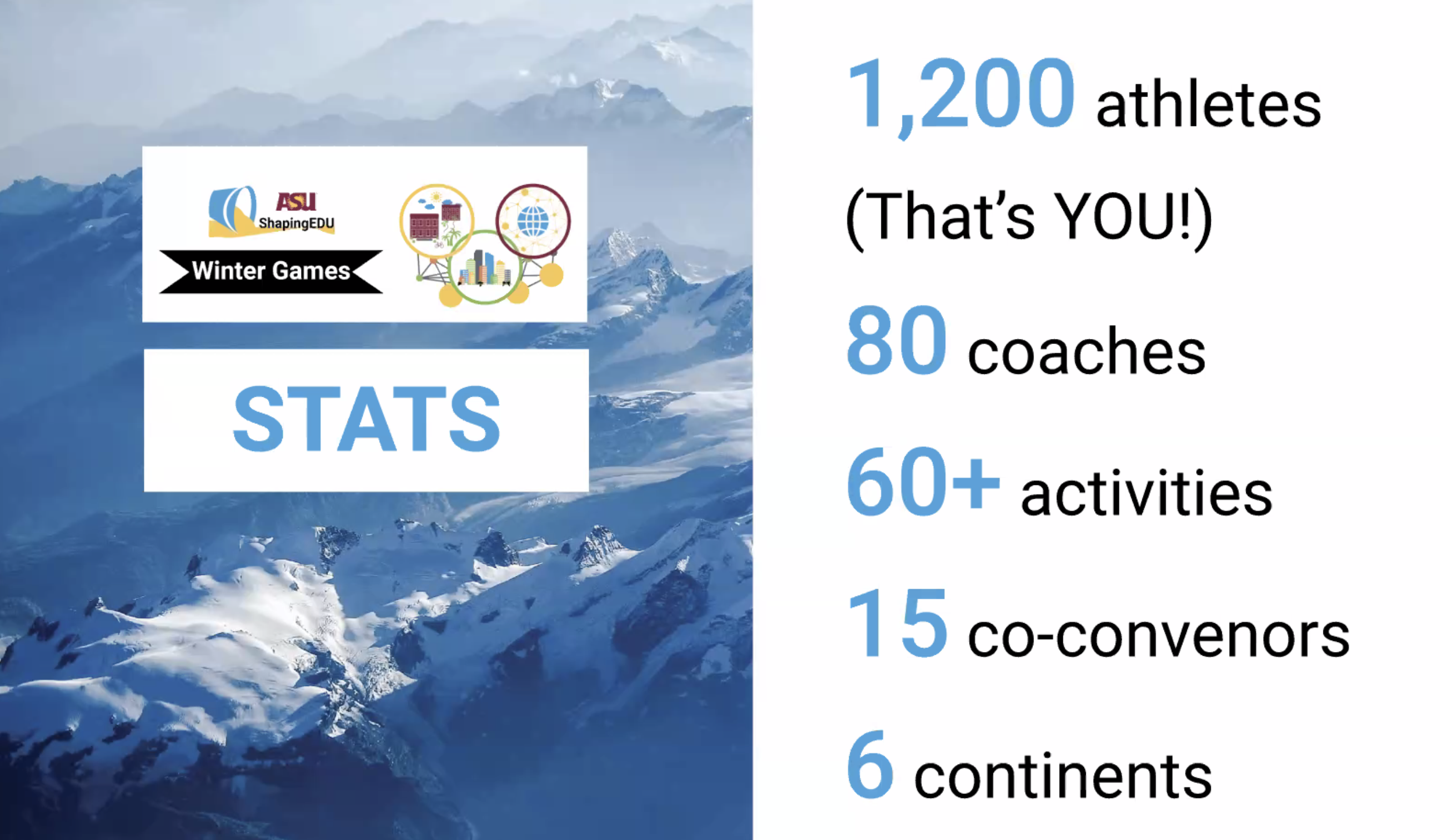 Winter Games Stats