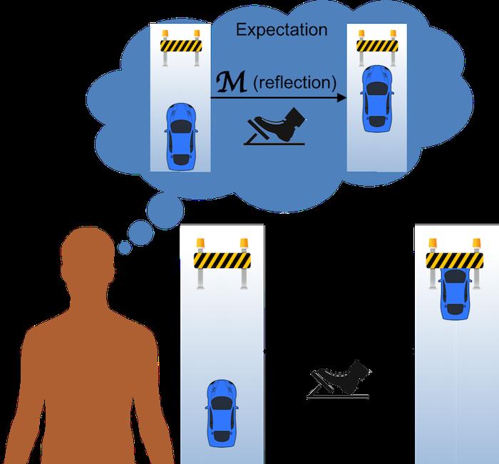 autonomous vehicle response to roadblock diagram