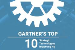 Gartner Infographic
