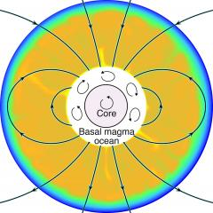 Graphic depicting the how the Moon's mantle melts to form a basal magma ocean.