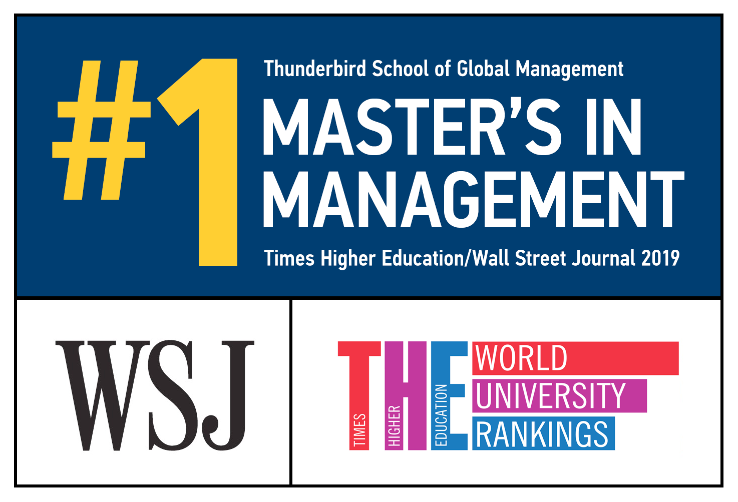 Thunderbird global management degree named No  1 in business schools