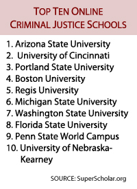 Criminology topten universities